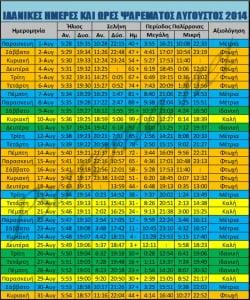 Ιδανικές ημέρες και ώρες ψαρέματος- Αύγουστος 2014