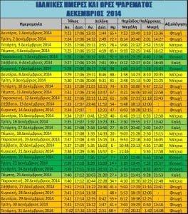 Ιδανικές ημέρες και ώρες ψαρέματος- Δεκέμβριος 2014