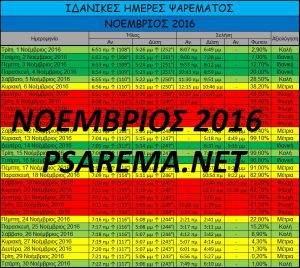 Ιδανικές ημέρες ψαρέματος- Νοέμβριος 2016