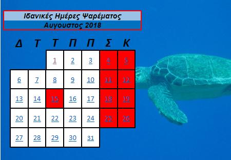 Αύγουστος 2018- Ιδανικές ημέρες και ώρες για ψάρεμα