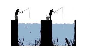 Ένα αστείο φαινόμενο που… συμβαίνει συχνά στο ψάρεμα!