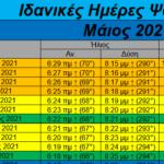 Καλύτερες ημέρες και ώρες για ψάρεμα- Μάιος 2021